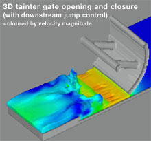 3D tainter gate opening and closure